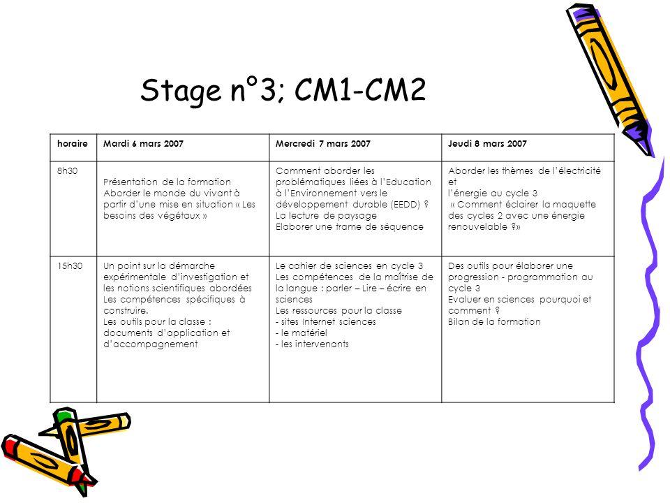 Stage n°3; CM1-CM2 horaire Mardi 6 mars 2007 Mercredi 7 mars 2007