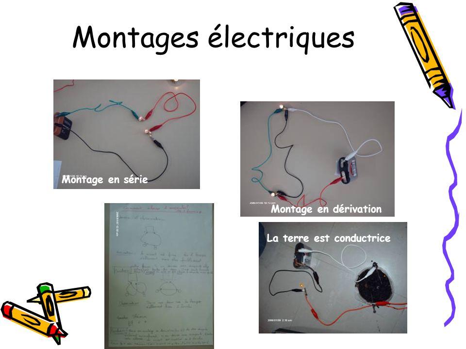 Montages électriques Montage en série Montage en dérivation