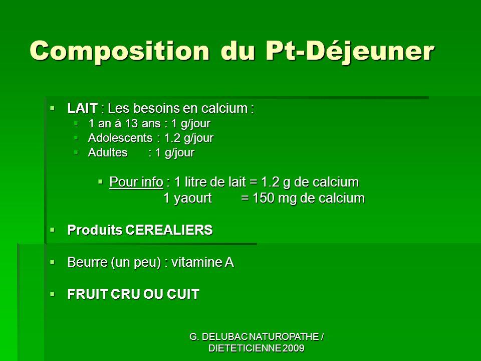 Composition du Pt-Déjeuner