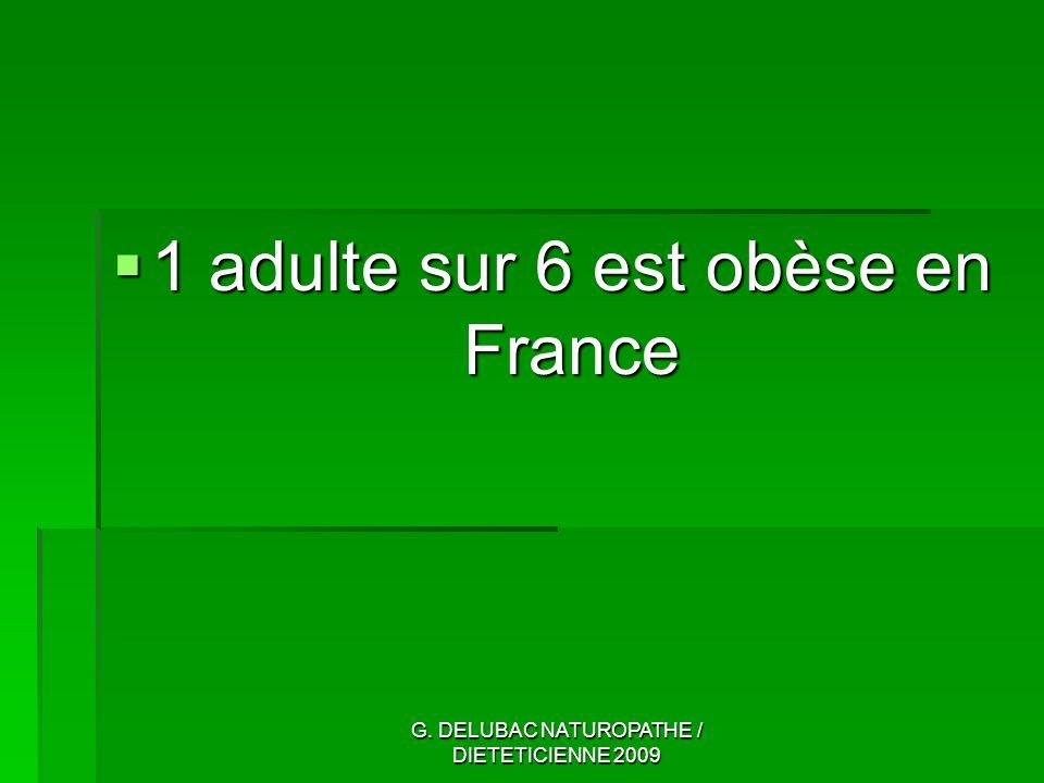 1 adulte sur 6 est obèse en France