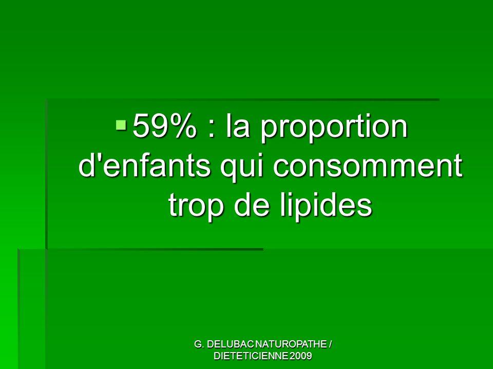 59% : la proportion d enfants qui consomment trop de lipides