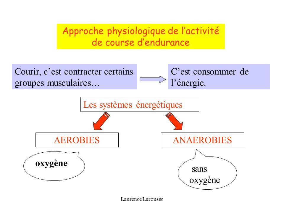 Approche physiologique de l'activité de course d'endurance