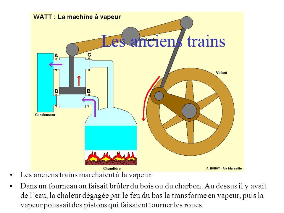 Les anciens trains Les anciens trains marchaient à la vapeur.