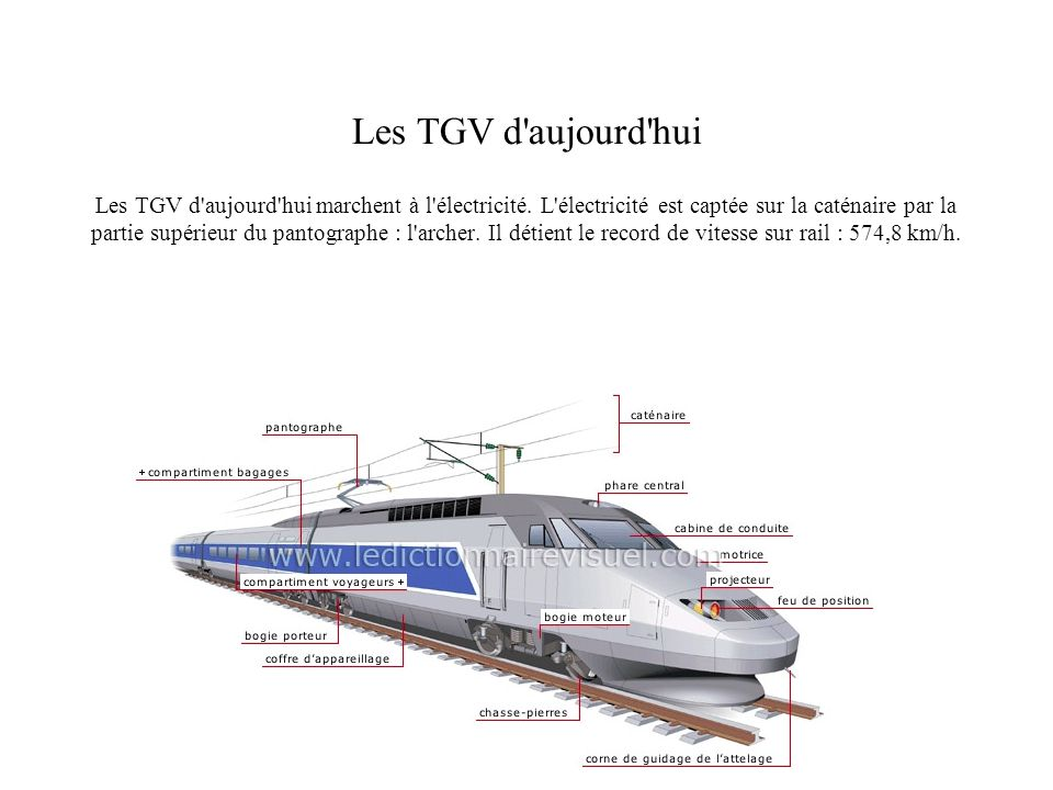 Les TGV d aujourd hui marchent à l électricité