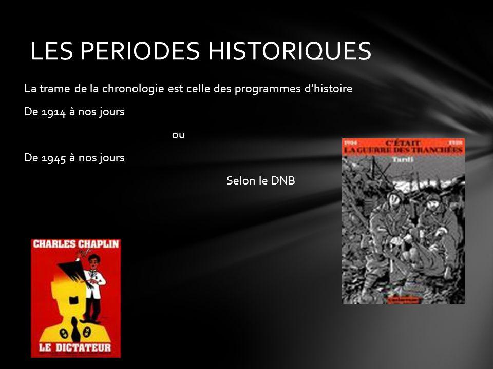 LES PERIODES HISTORIQUES