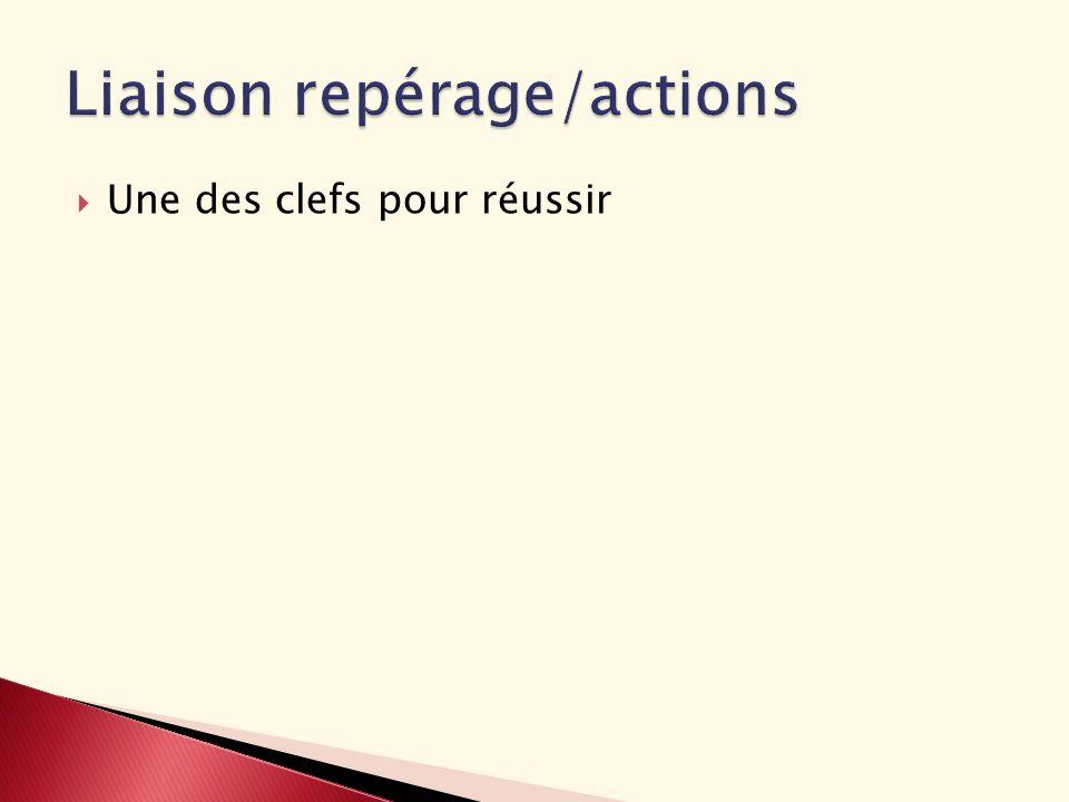 Liaison repérage/actions