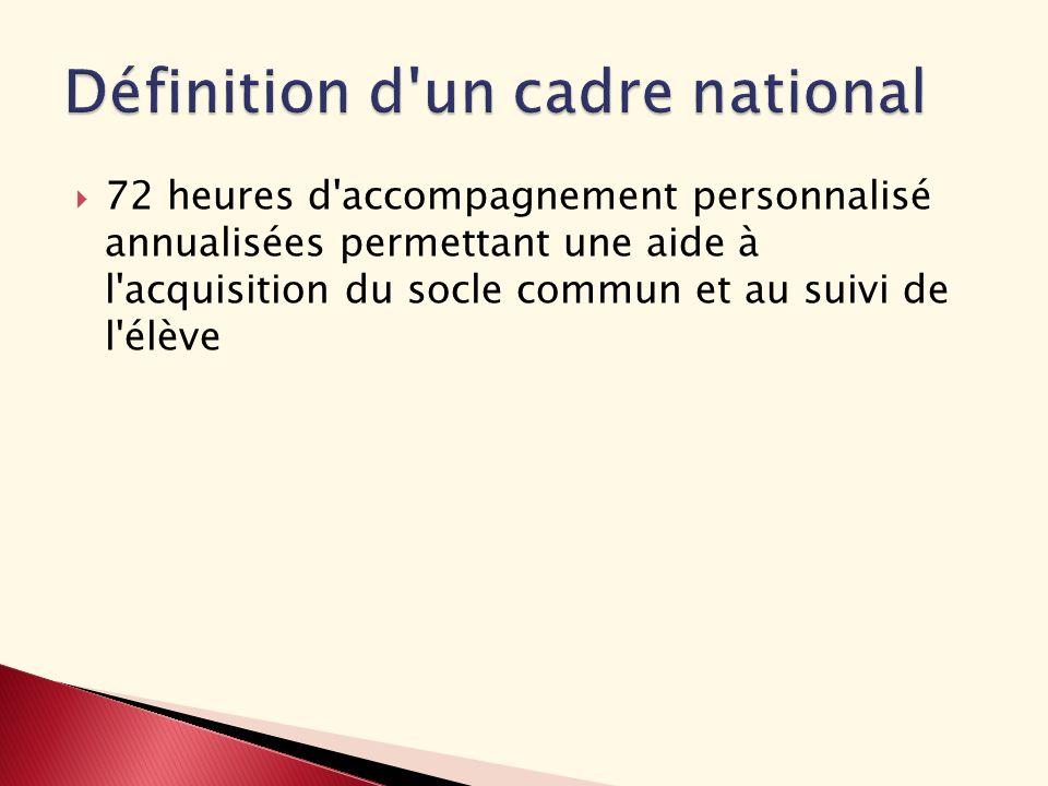 Définition d un cadre national