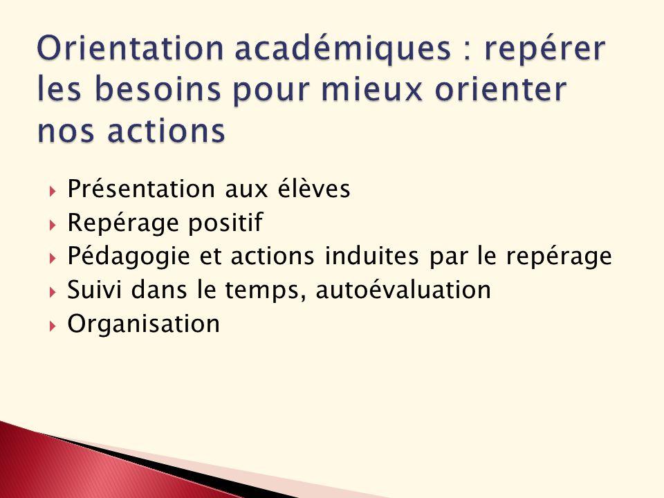 Orientation académiques : repérer les besoins pour mieux orienter nos actions