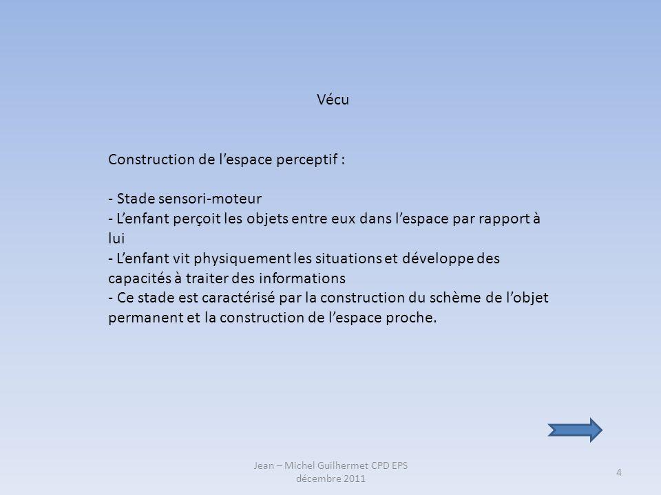 Jean – Michel Guilhermet CPD EPS décembre 2011