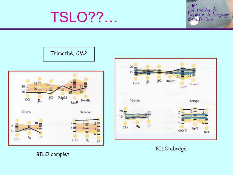TSLO … Thimothé, CM2 BILO abrégé BILO complet