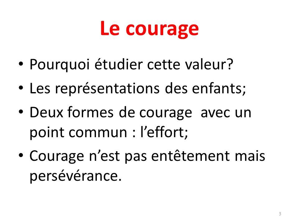 Le courage Pourquoi étudier cette valeur