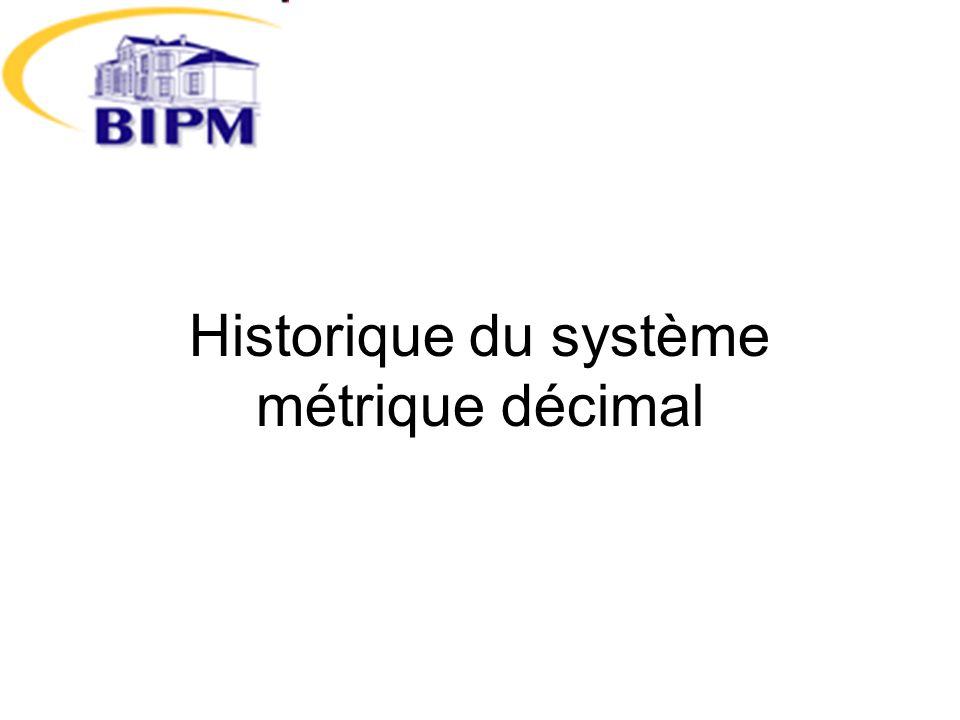 Historique du système métrique décimal