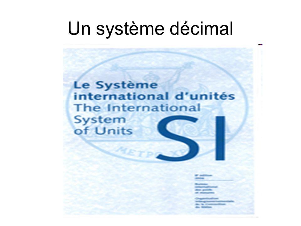 Un système décimal Un tel système de multiples des uités de base a naturellement tendance à s'étendre.