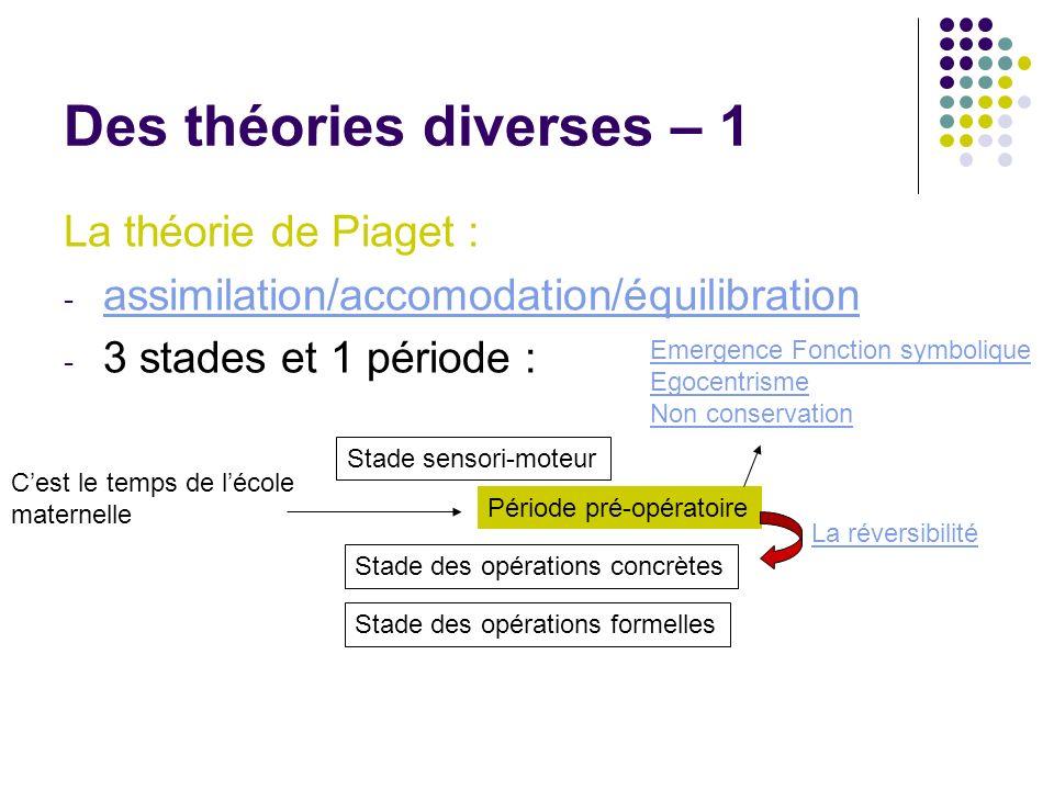 Des théories diverses – 1