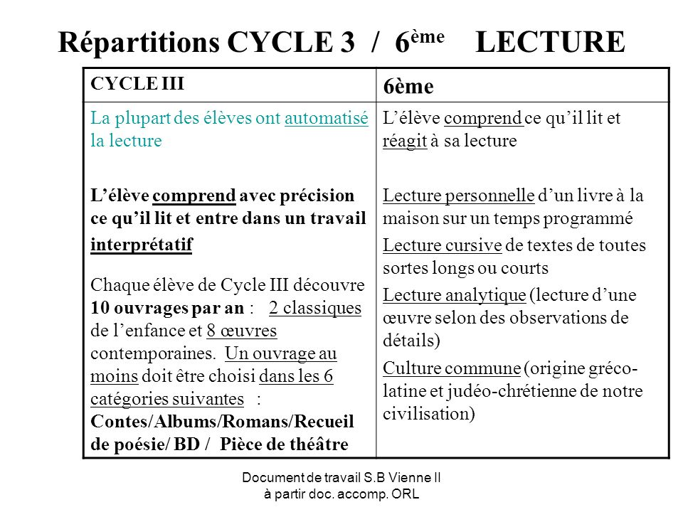 Répartitions CYCLE 3 / 6ème LECTURE
