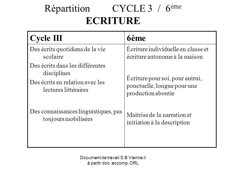 Répartition CYCLE 3 / 6ème ECRITURE