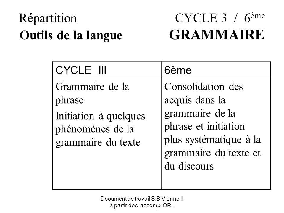 Répartition CYCLE 3 / 6ème Outils de la langue GRAMMAIRE