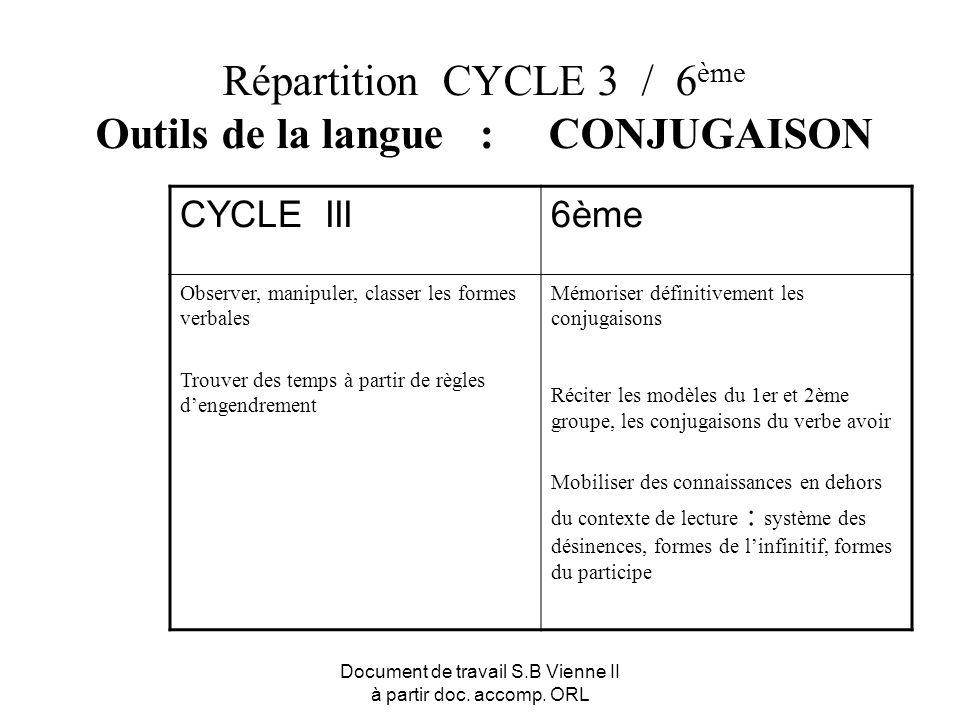 Répartition CYCLE 3 / 6ème Outils de la langue : CONJUGAISON