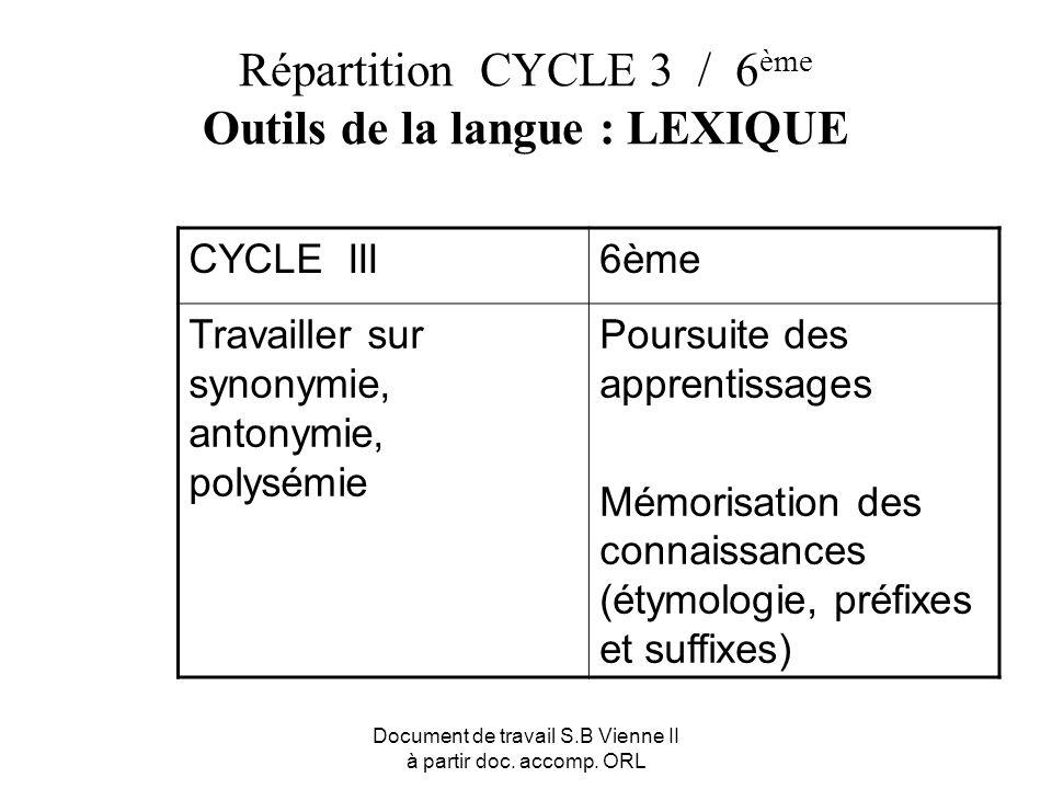 Répartition CYCLE 3 / 6ème Outils de la langue : LEXIQUE