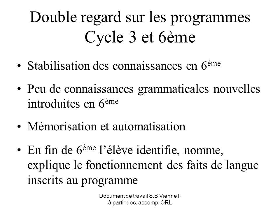 Double regard sur les programmes Cycle 3 et 6ème