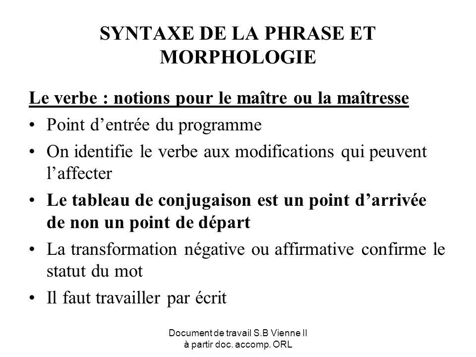 SYNTAXE DE LA PHRASE ET MORPHOLOGIE