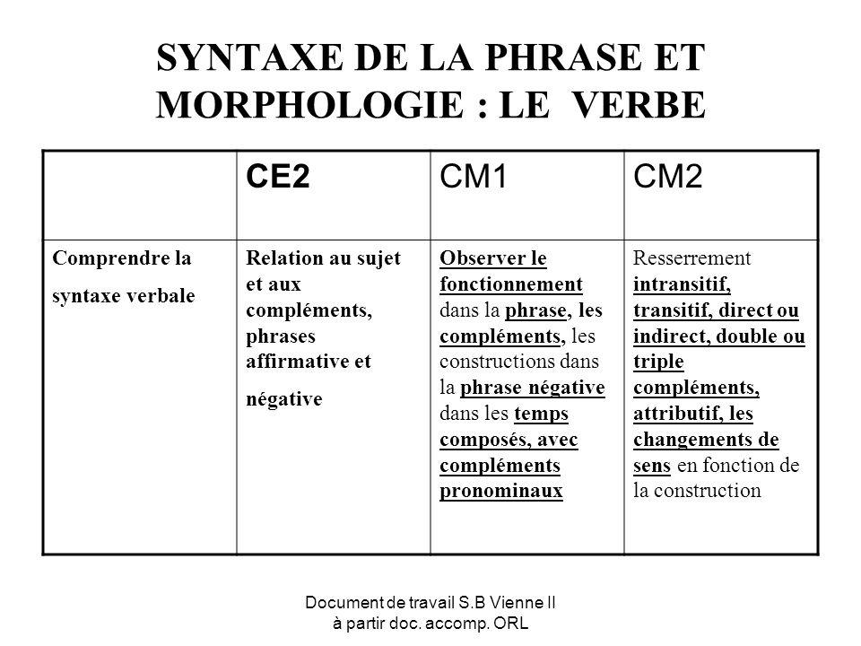SYNTAXE DE LA PHRASE ET MORPHOLOGIE : LE VERBE