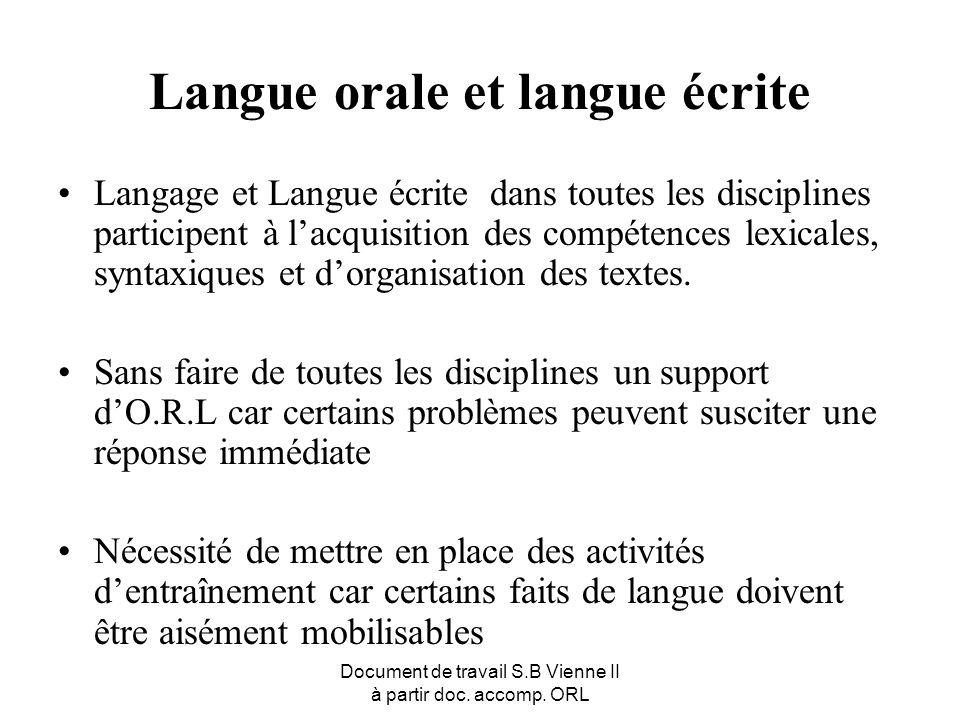 Langue orale et langue écrite