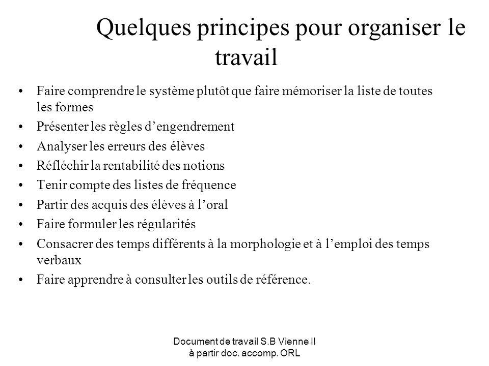 Quelques principes pour organiser le travail
