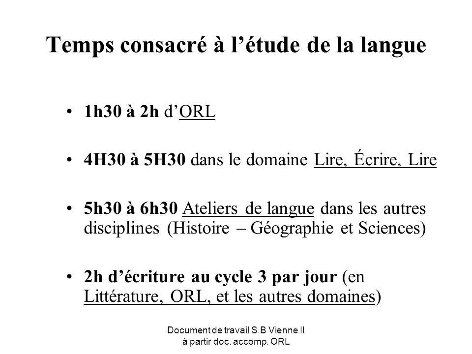 Temps consacré à l'étude de la langue