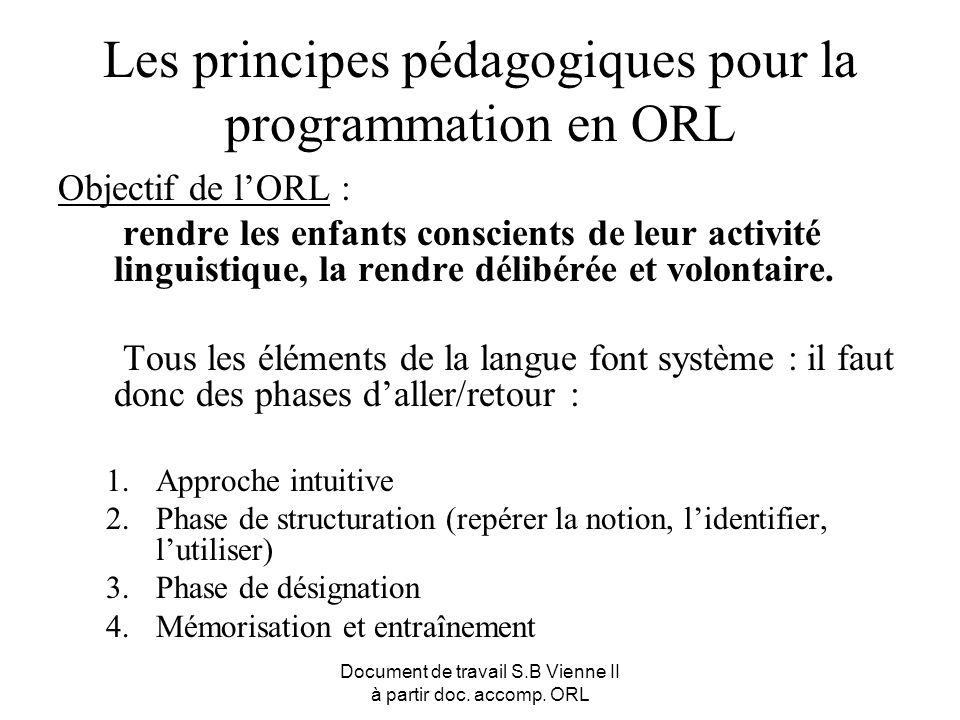 Les principes pédagogiques pour la programmation en ORL