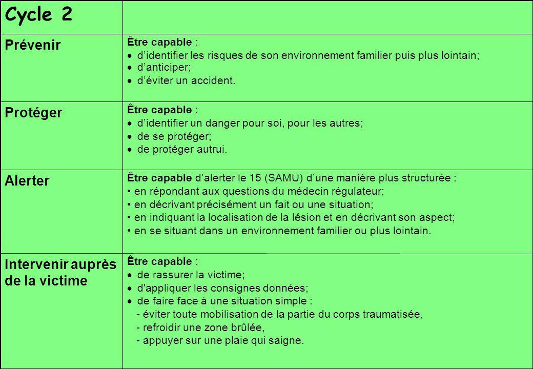 Cycle 2 Prévenir Protéger Alerter Intervenir auprès de la victime