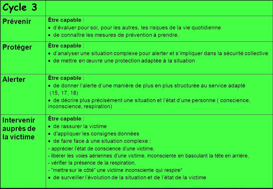 Cycle 3 Prévenir Protéger Alerter Intervenir auprès de la victime