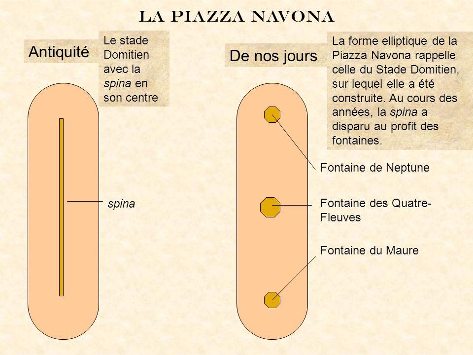 La Piazza navona Antiquité De nos jours