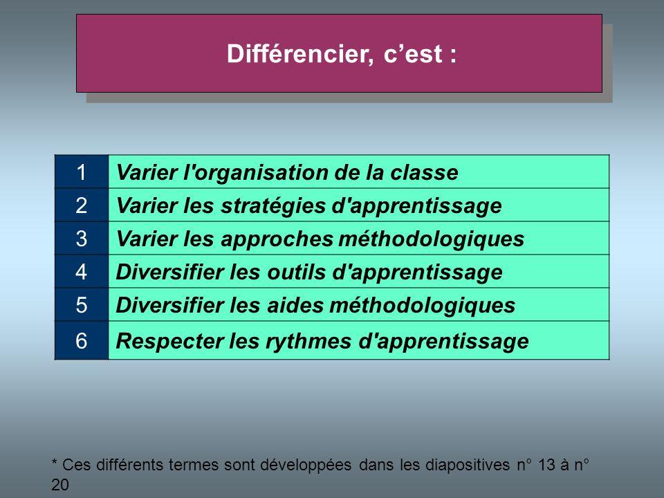 Différencier, c'est : 1 Varier l organisation de la classe 2