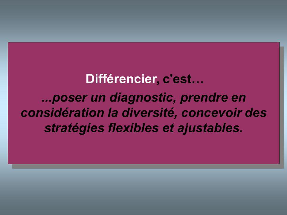 Différencier, c est… ...poser un diagnostic, prendre en considération la diversité, concevoir des stratégies flexibles et ajustables.