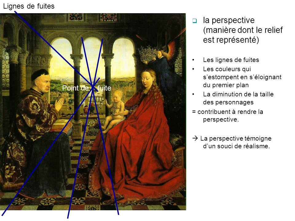 la perspective (manière dont le relief est représenté)