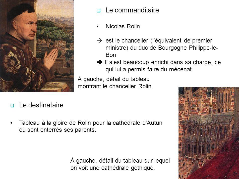 Le commanditaire Le destinataire Nicolas Rolin