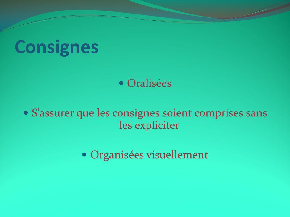 Consignes Oralisées. S'assurer que les consignes soient comprises sans les expliciter.