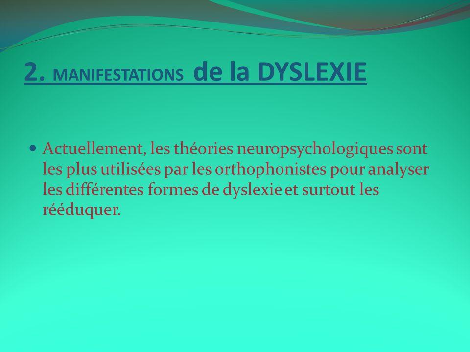 2. MANIFESTATIONS de la DYSLEXIE