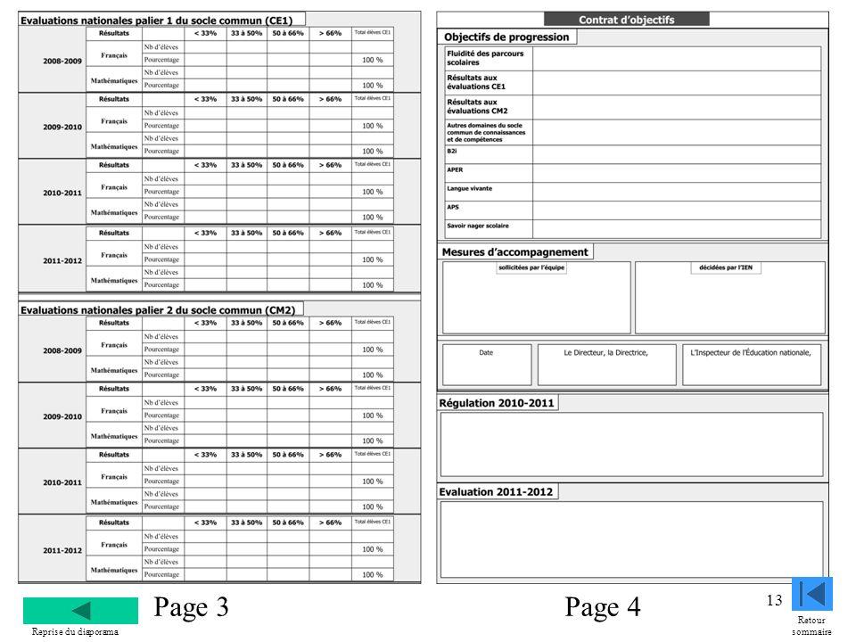 Retour sommaire Page 3 Page 4 Reprise du diaporama