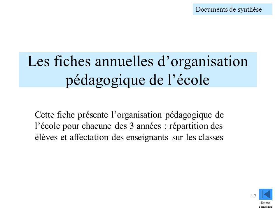 Les fiches annuelles d'organisation pédagogique de l'école