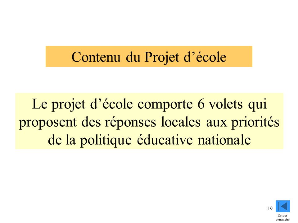 Contenu du Projet d'école