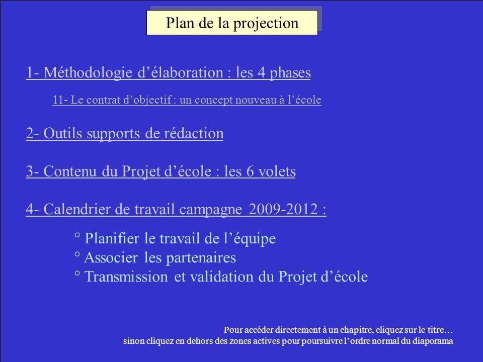 1- Méthodologie d'élaboration : les 4 phases