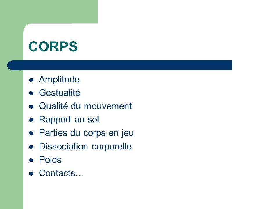 CORPS Amplitude Gestualité Qualité du mouvement Rapport au sol