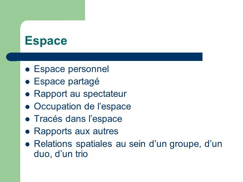 Espace Espace personnel Espace partagé Rapport au spectateur