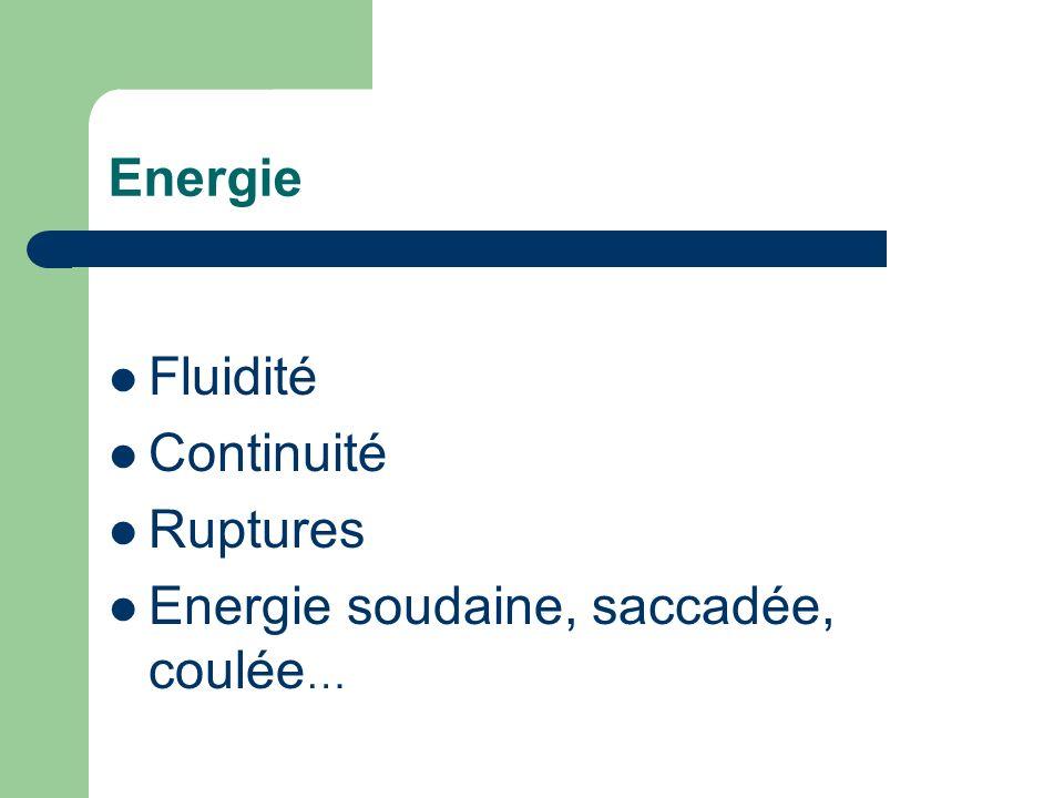 Energie Fluidité Continuité Ruptures Energie soudaine, saccadée, coulée…