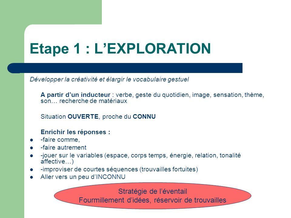 Etape 1 : L'EXPLORATION Stratégie de l'éventail