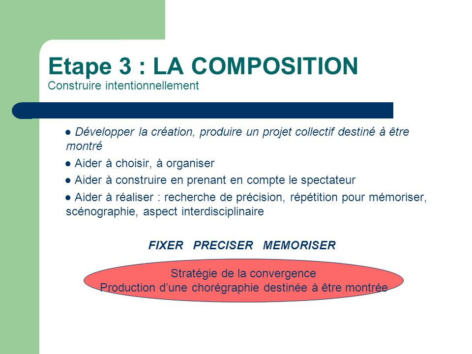 Etape 3 : LA COMPOSITION Construire intentionnellement