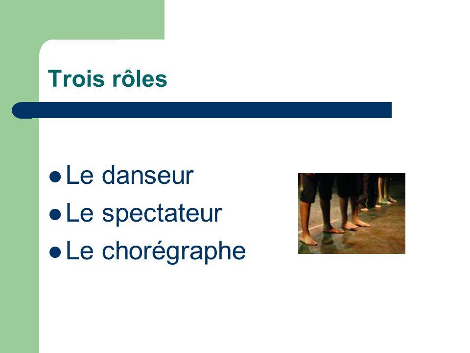 Trois rôles Le danseur Le spectateur Le chorégraphe