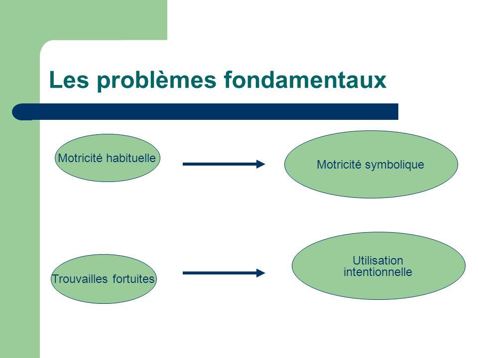 Les problèmes fondamentaux